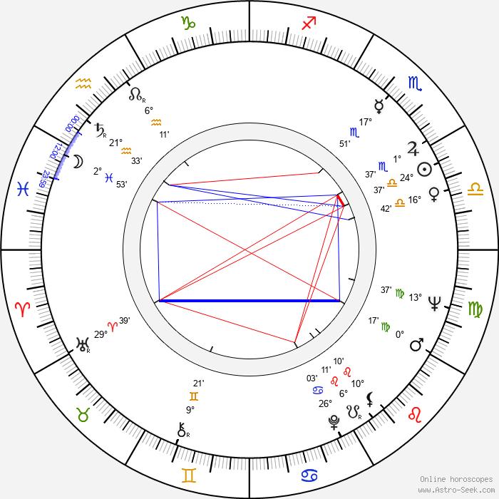 Calvin Lockhart - Birth horoscope chart