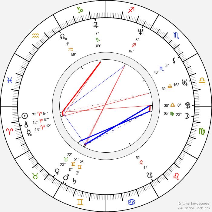 Cam Cronin - Birth horoscope chart