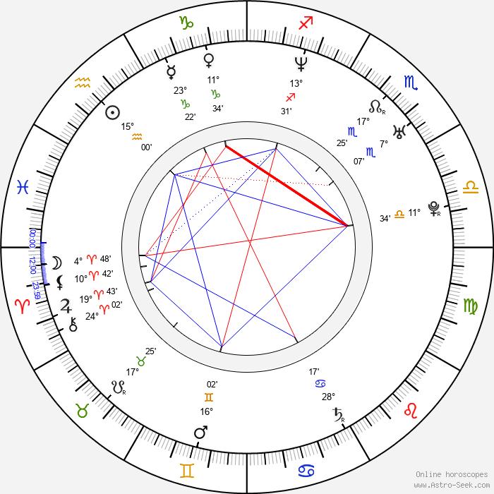 Cam'ron - Birth horoscope chart