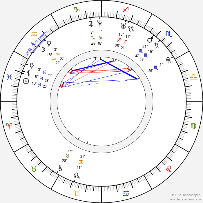 Cam Ward - Birth horoscope chart