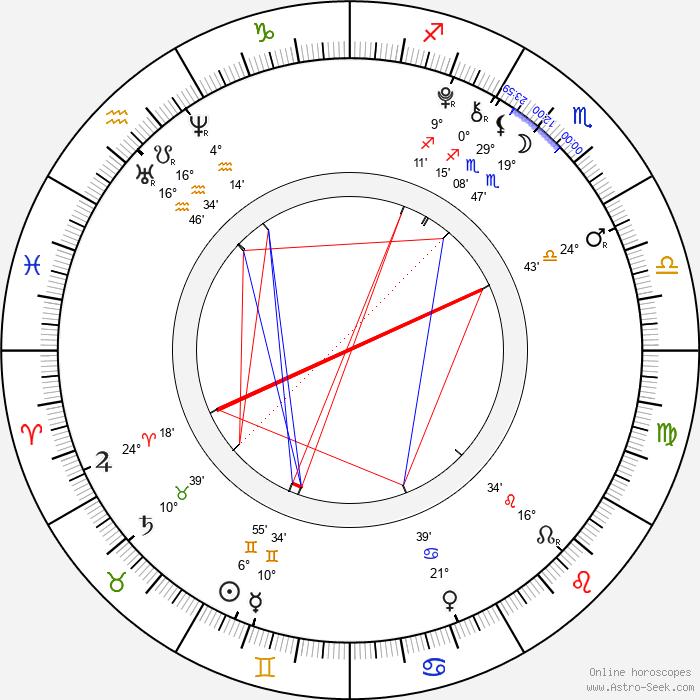 Cameron Boyce - Birth horoscope chart