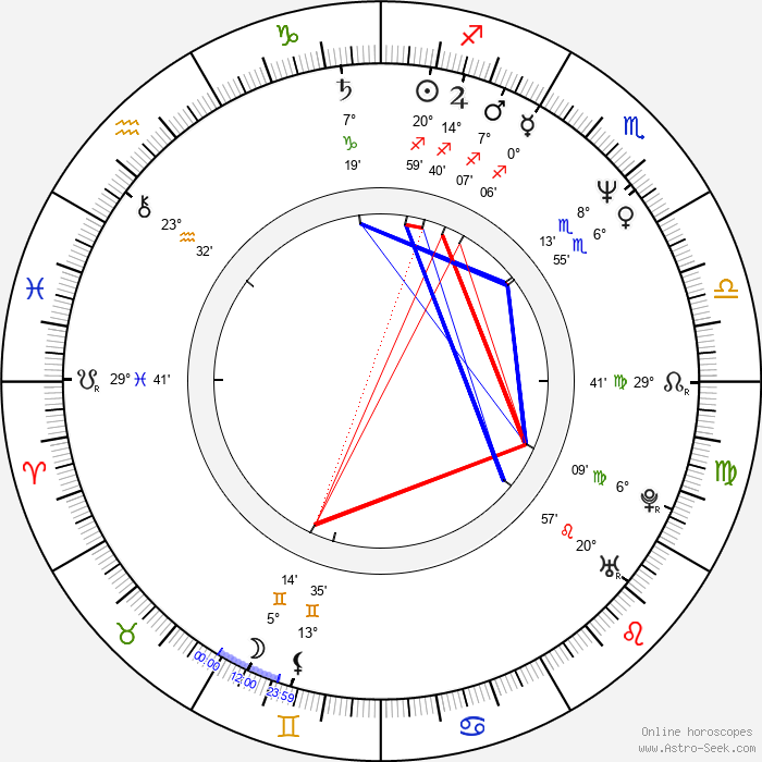 Cameron Dye - Birth horoscope chart