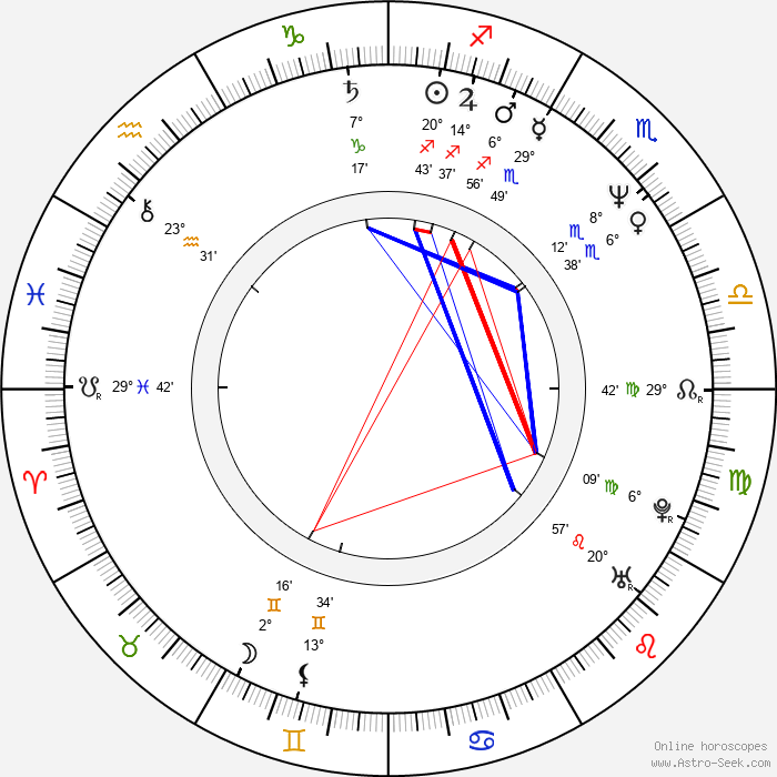 Cameron Dye - Birth horoscope chart