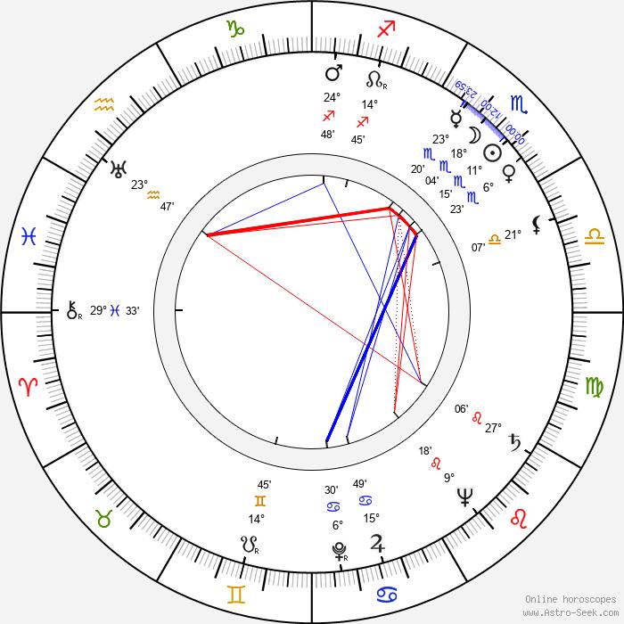 Cameron Mitchell - Birth horoscope chart