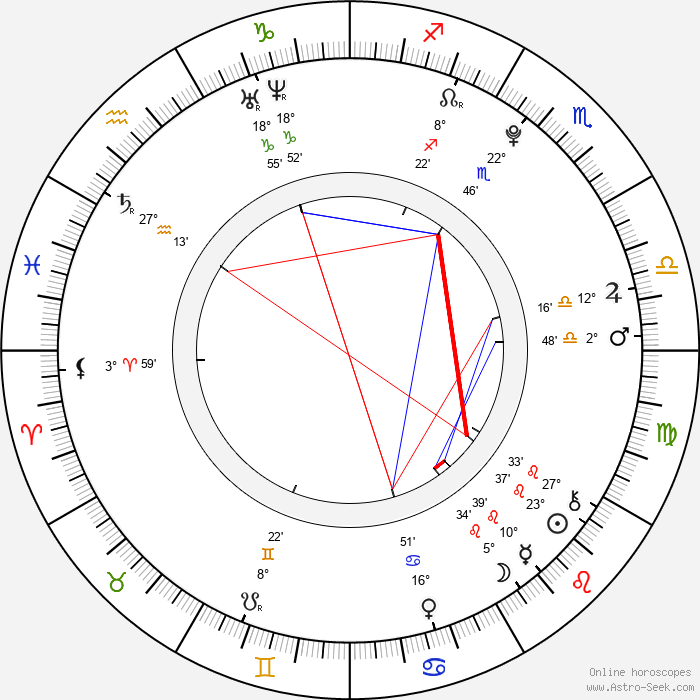 Cameron Monaghan - Birth horoscope chart