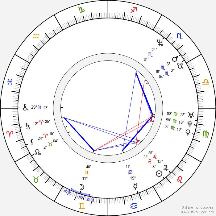 Cameron Rhodes - Birth horoscope chart