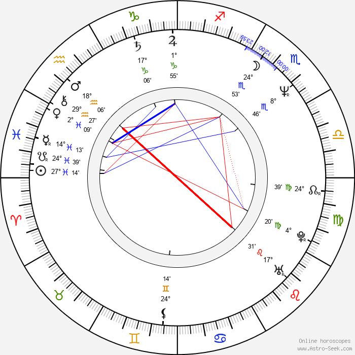 Cameron Thor - Birth horoscope chart