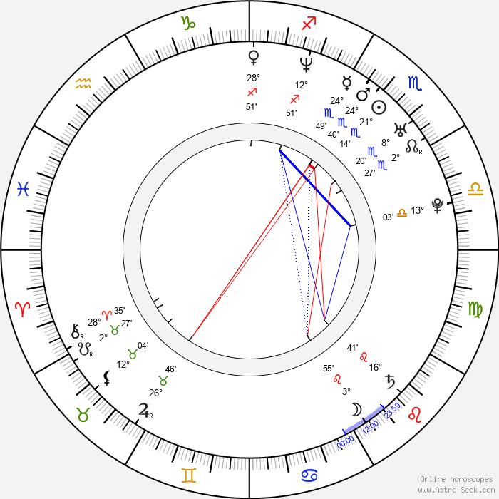 Camilla Power - Birth horoscope chart