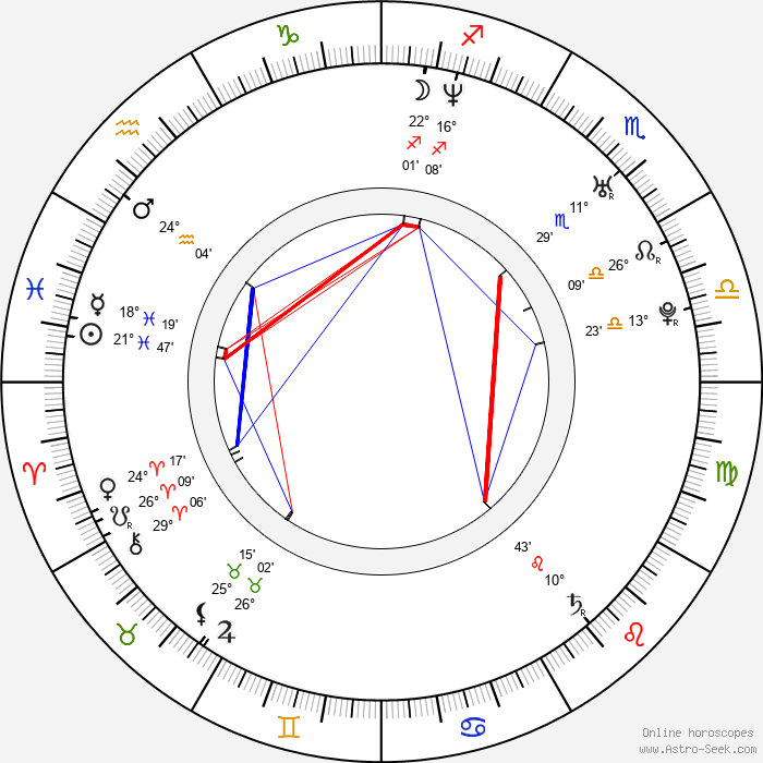 Camille Anderson - Birth horoscope chart