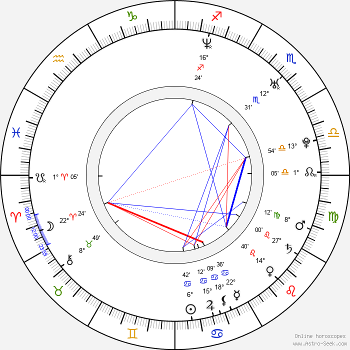 Camille Guaty - Birth horoscope chart