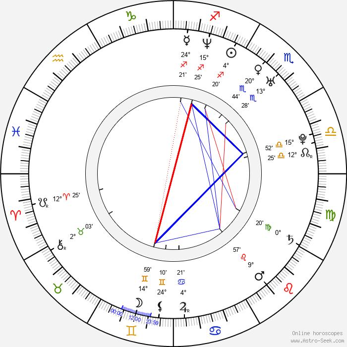 Camille McDonald - Birth horoscope chart