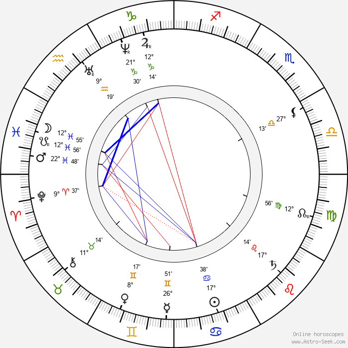 Camille Pissarro - Birth horoscope chart