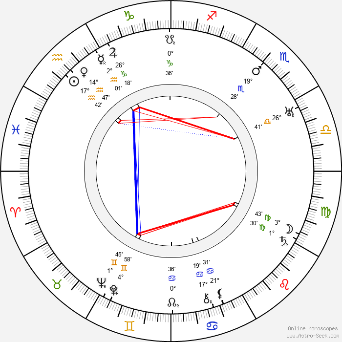Camillo Pilotto - Birth horoscope chart
