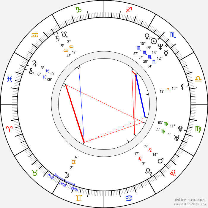 Campion Murphy - Birth horoscope chart