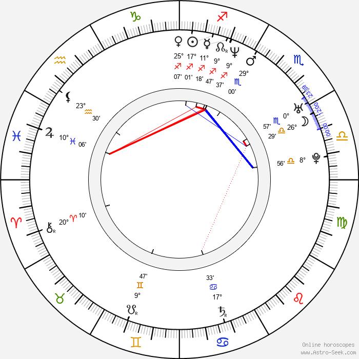Canibus - Birth horoscope chart