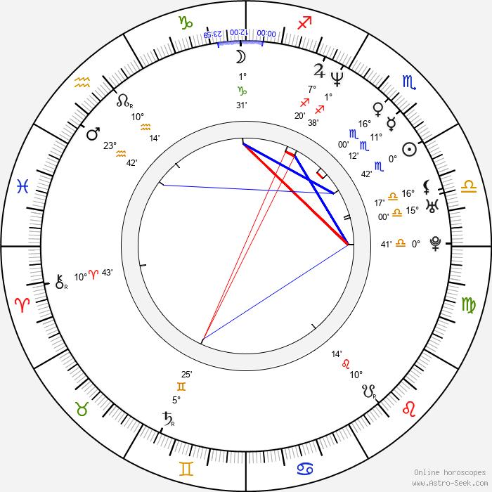 Caprice Bourret - Birth horoscope chart