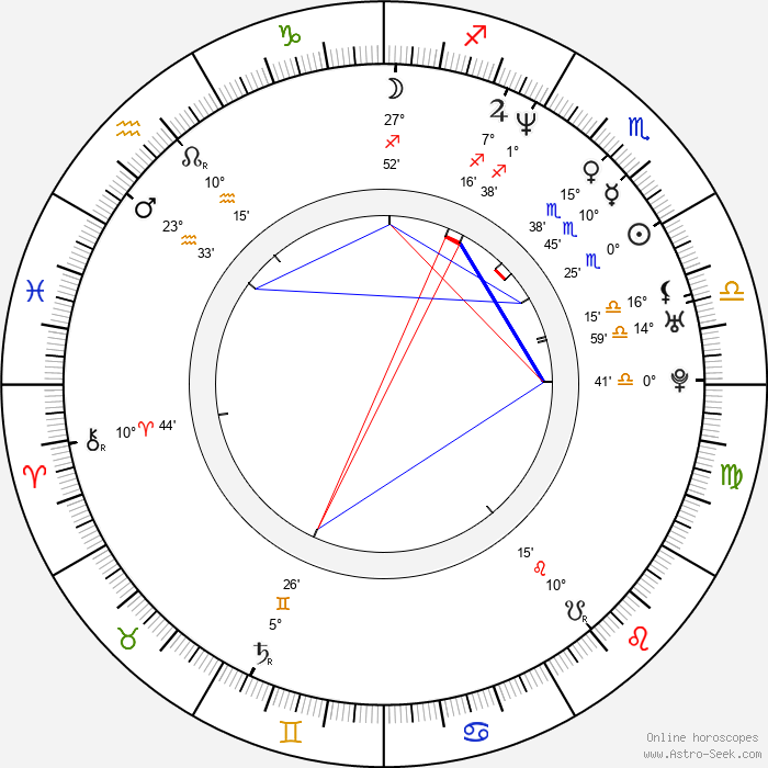 Caprice Bourret - Birth horoscope chart