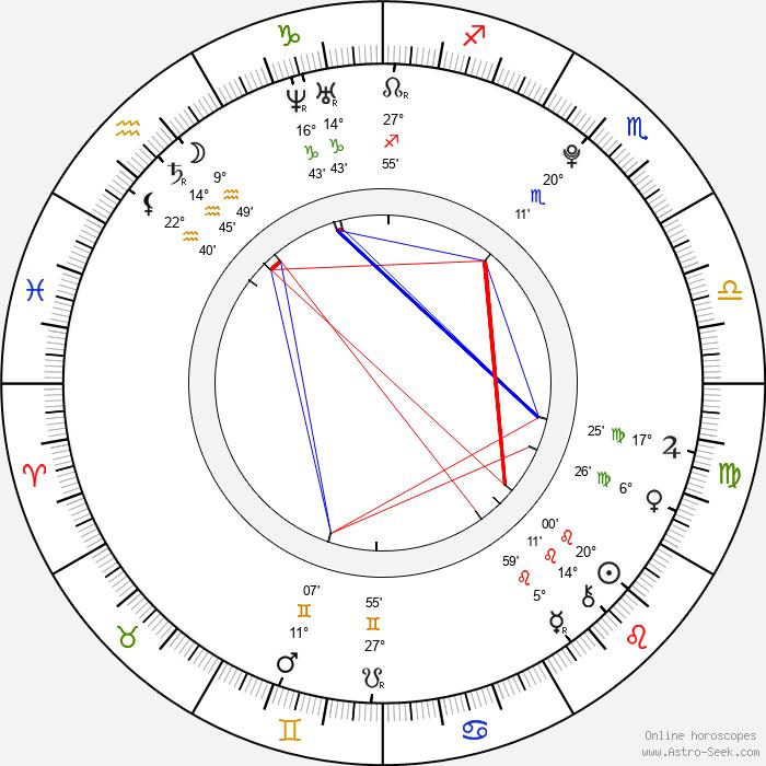 Cara Delevingne - Birth horoscope chart