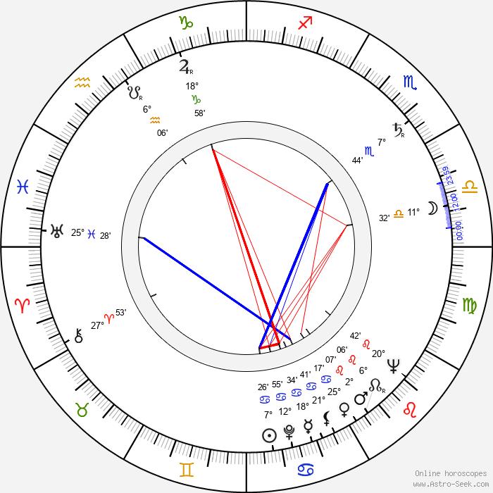 Cara Williams - Birth horoscope chart