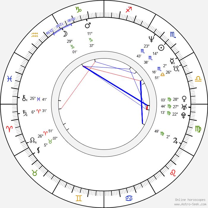 Careena Collins - Birth horoscope chart
