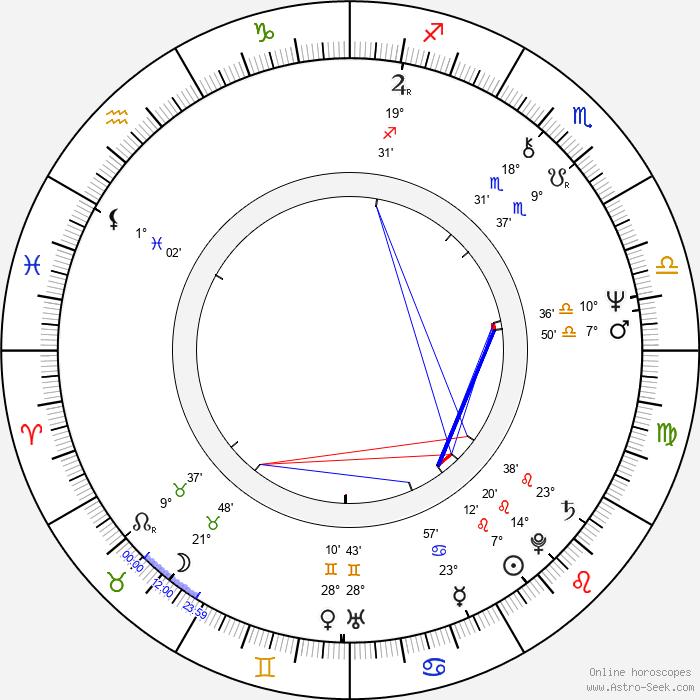 Carel Struycken - Birth horoscope chart