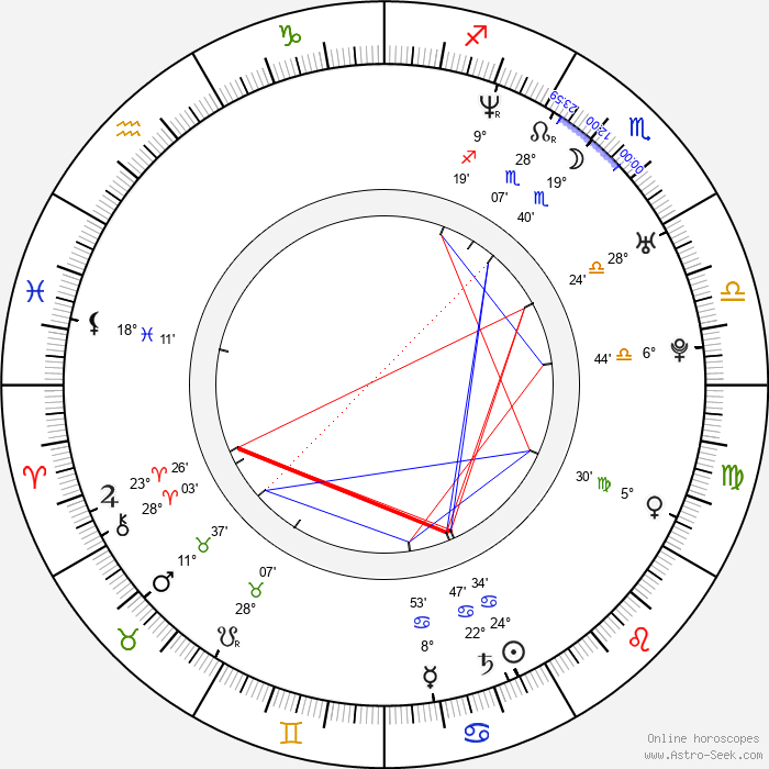 Carey Hart - Birth horoscope chart