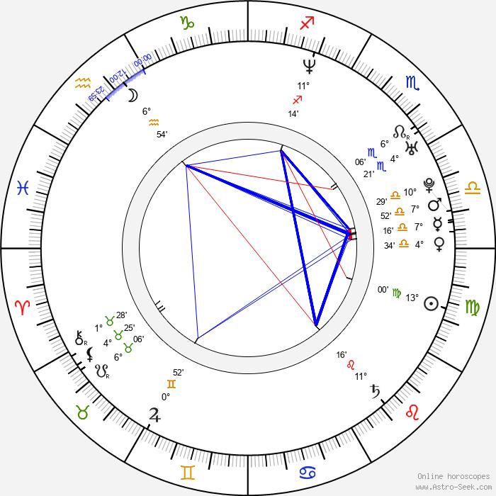 Carice van Houten - Birth horoscope chart