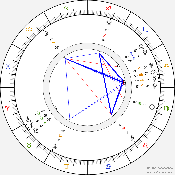 Carice van Houten - Birth horoscope chart