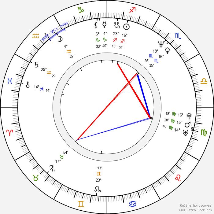 Carina Lau - Birth horoscope chart