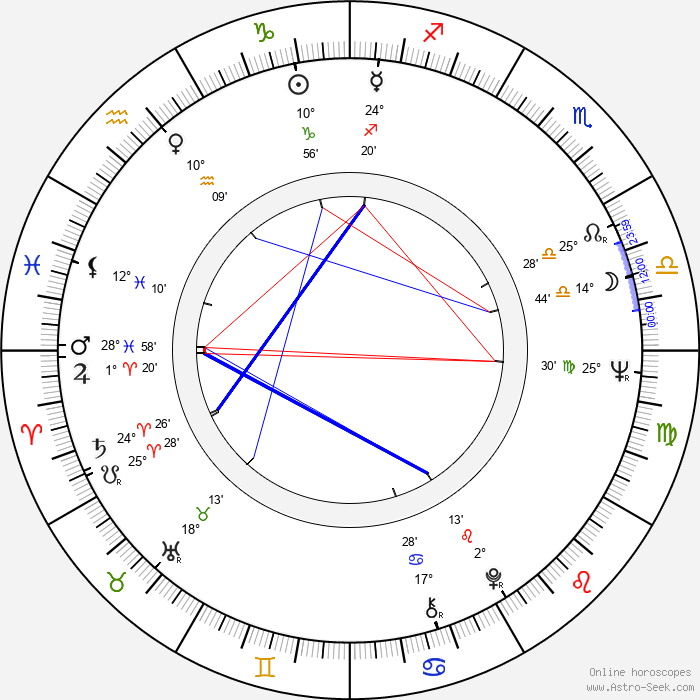 Carl Adams - Birth horoscope chart