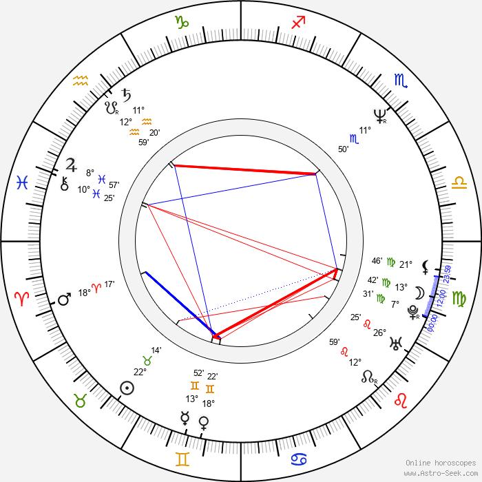 Carl Albert - Birth horoscope chart