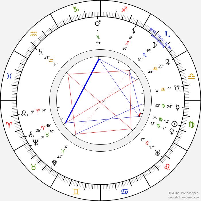 Carl Froelich - Birth horoscope chart
