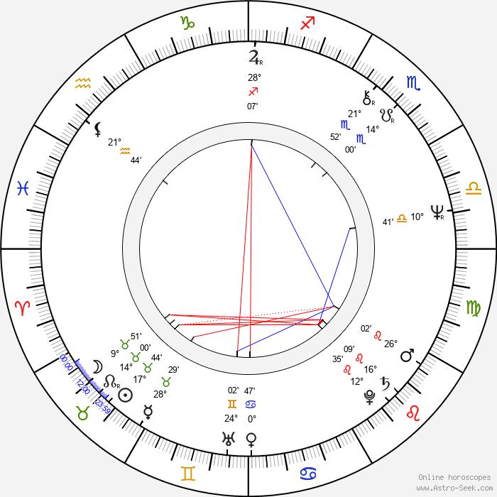 Carl Schenkel - Birth horoscope chart