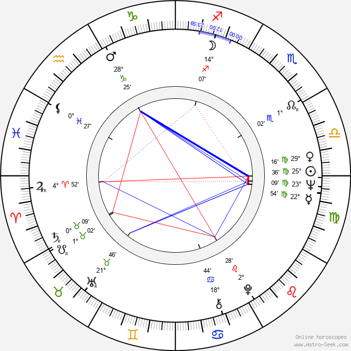 Carl Schultz - Birth horoscope chart