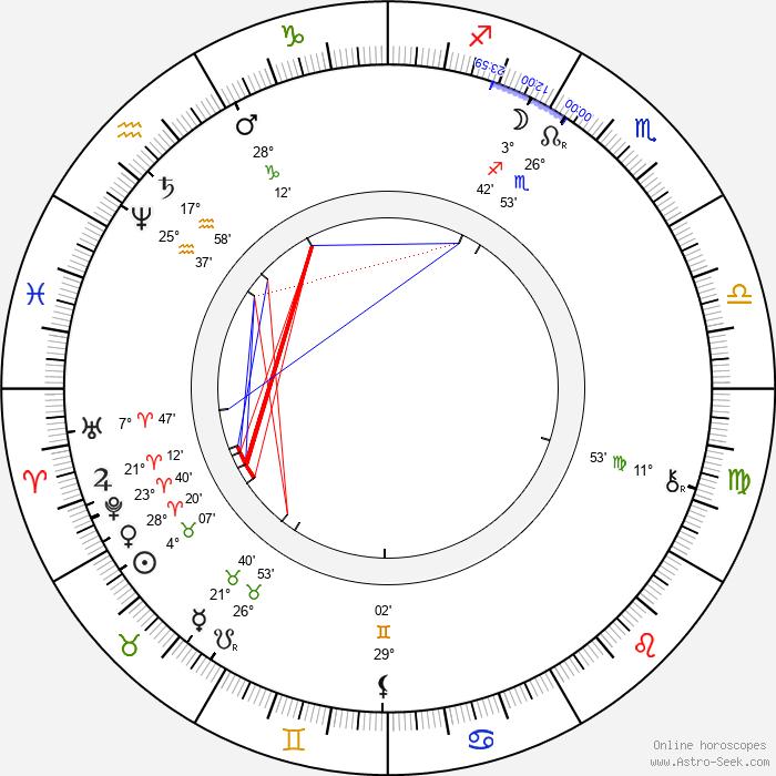 Carl Spitteler - Birth horoscope chart