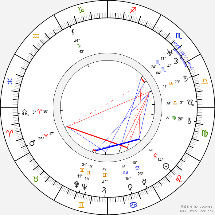 Carl Wery - Birth horoscope chart