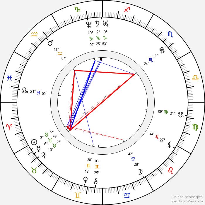 Carla Quevedo - Birth horoscope chart