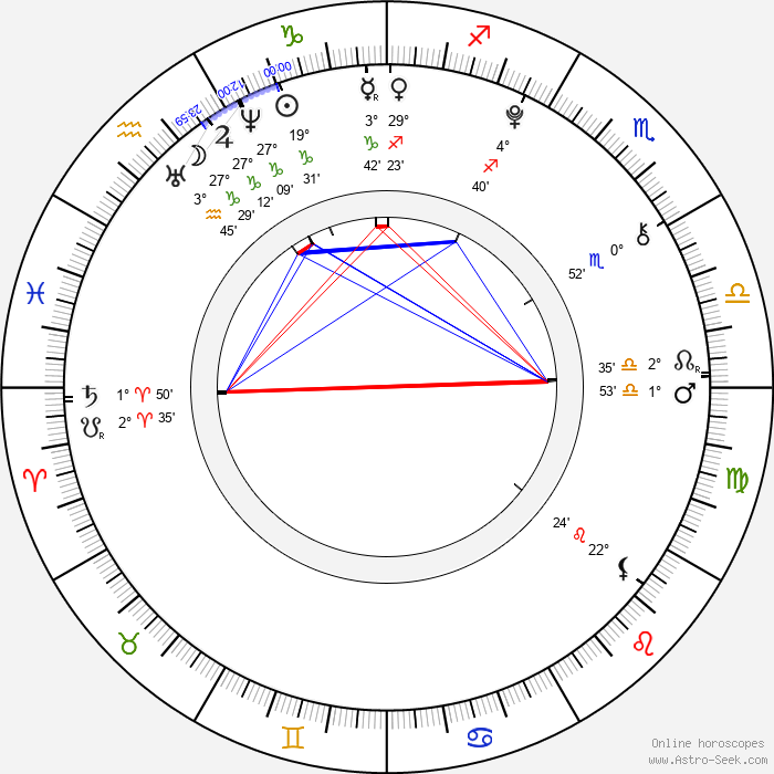 Carlisle Studer - Birth horoscope chart