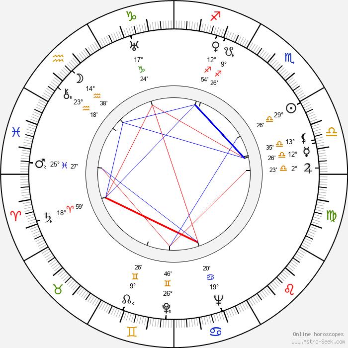 Carlo Bernari - Birth horoscope chart