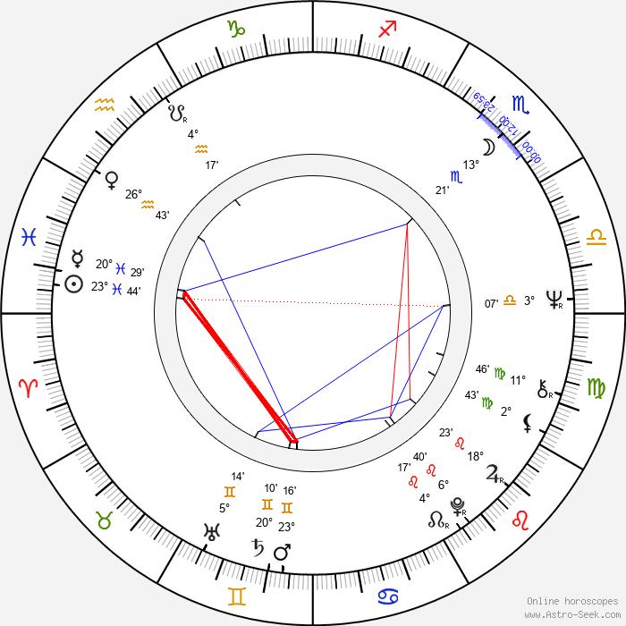 Carlo Fatuzzo - Birth horoscope chart