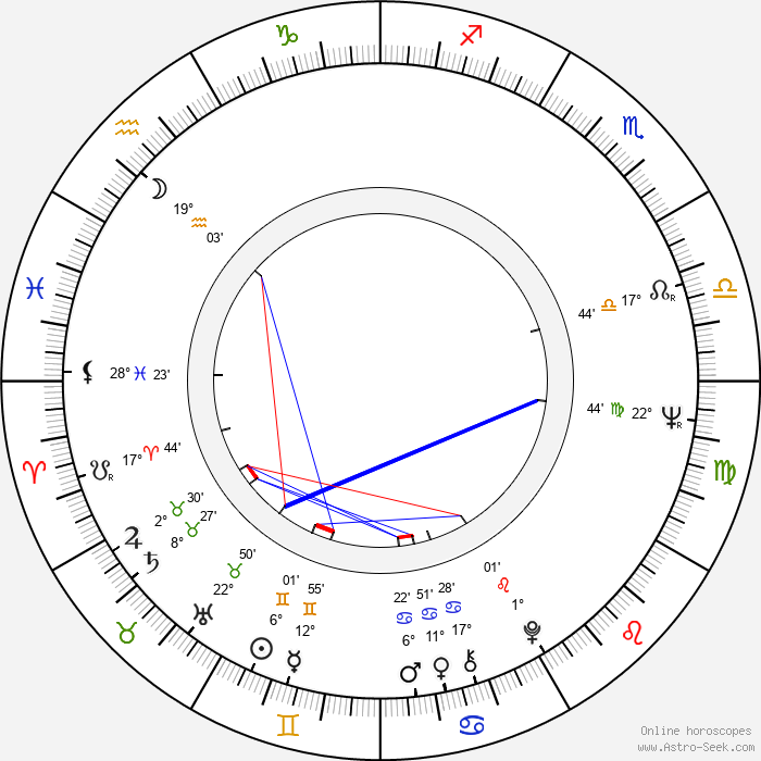 Carlo Gaddi - Birth horoscope chart