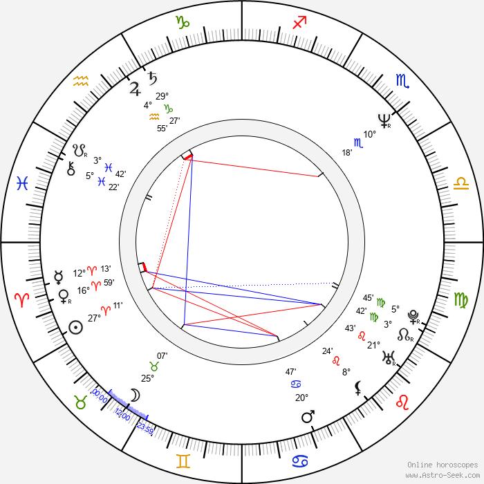 Carlo Rota - Birth horoscope chart