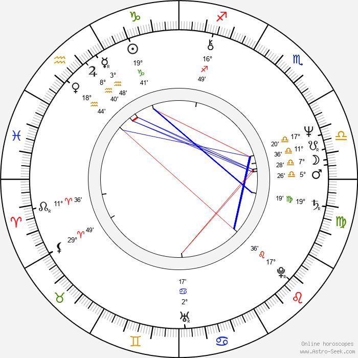 Carlo Siliotto - Birth horoscope chart