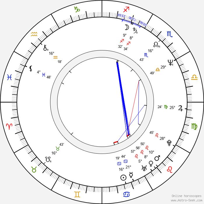 Carlos Cavazo - Birth horoscope chart