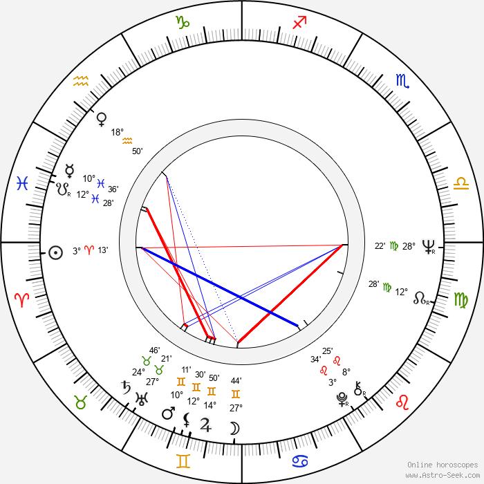Carlos Cruz - Birth horoscope chart