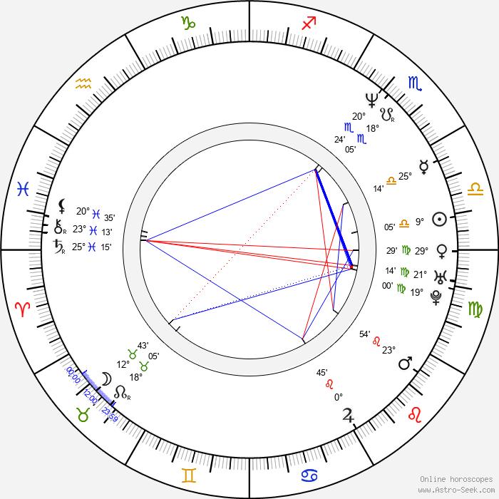 Carlos Cuarón - Birth horoscope chart