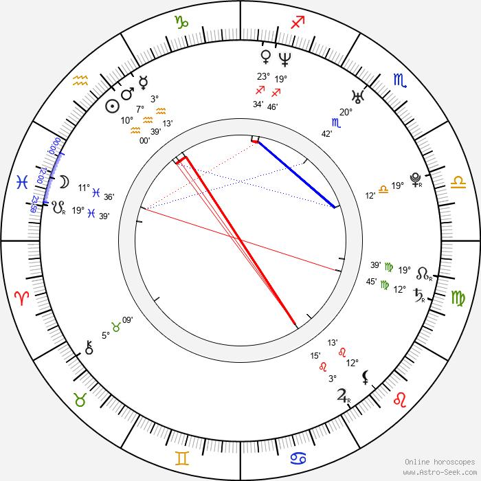 Carlos Latre - Birth horoscope chart
