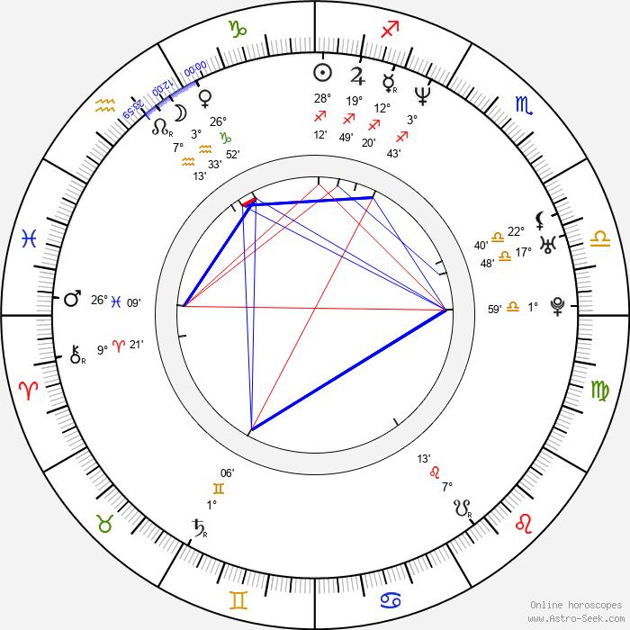 Carlos Moreno Jr. - Birth horoscope chart