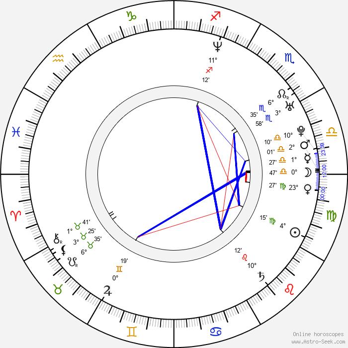 Carlos Moyà - Birth horoscope chart