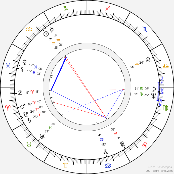 Carlos Slim Helu - Birth horoscope chart